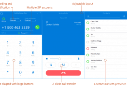 SoftPhone Pro Review